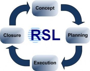 RSL-PM-Cycle-Large